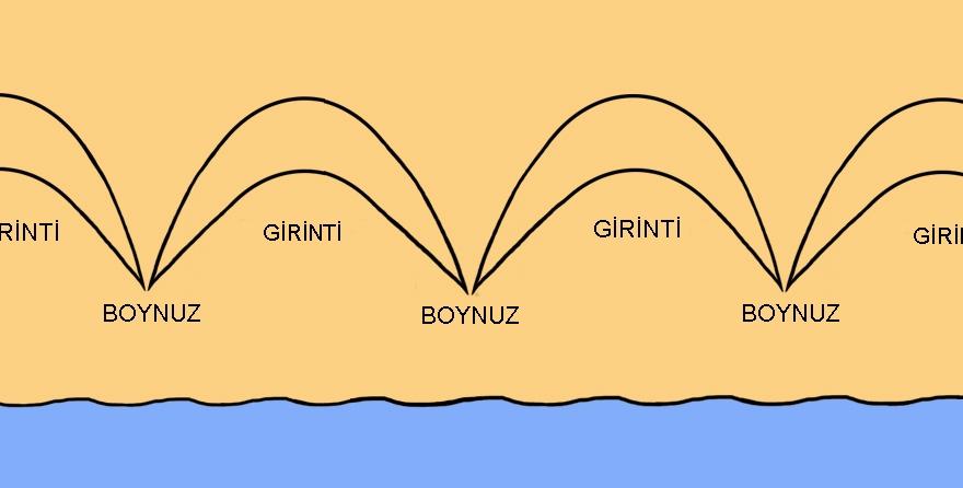 Bu-kumsalin-gizemini-bilim-adamları-aciklayamiyor5.jpg  İtinalı dalgalar kumsalı: Bu kumsaldaki kumlar örgütleniyor Bu kumsalin gizemini bilim adamlar C4 B1 aciklayamiyor5