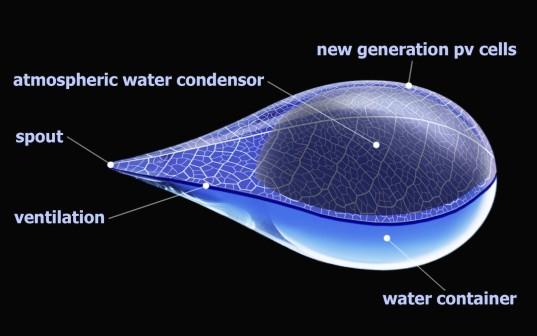 Güneş enerjisi ile çölde soğuk içme suyu elde etmek (2)