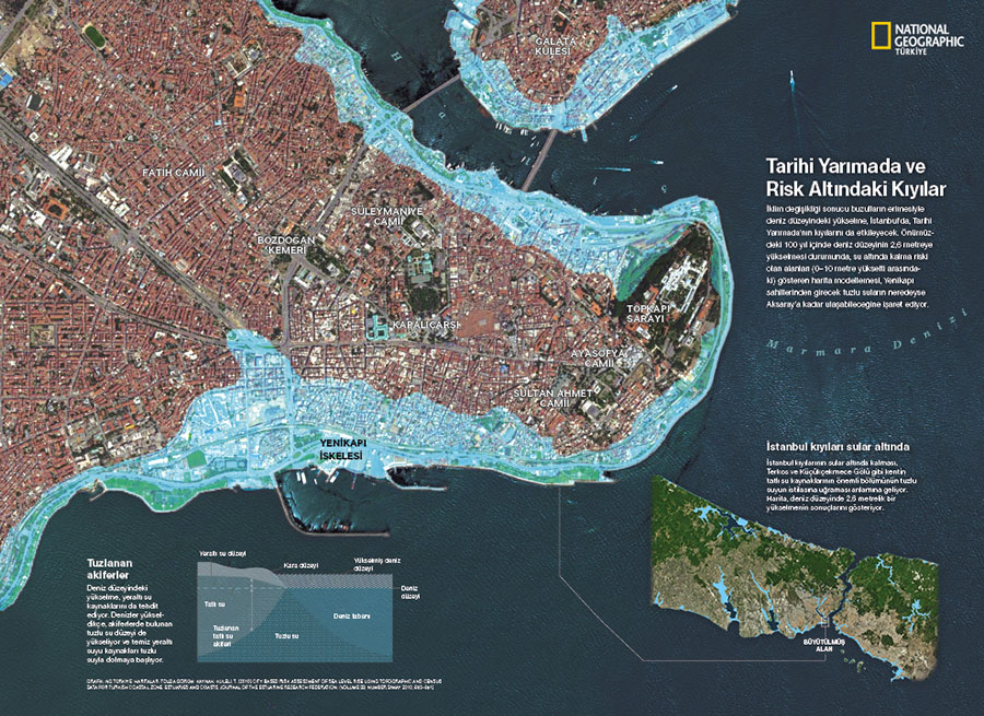 İstanbul'da sular yükselirse yaşanacak gelişmeler (Kaynak: WWF)