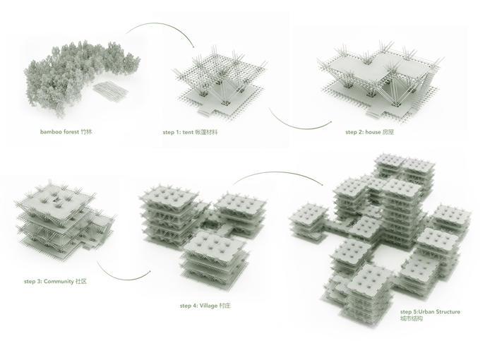 Bambu Şehirleri 5