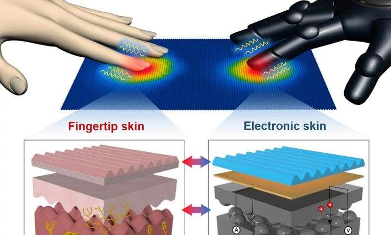 Basçncç ve çsçyç eü zamanlç algçlayabilen yeni yapay deri (4)