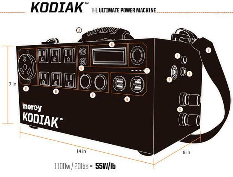 kodiak-güneş-enerjisi4