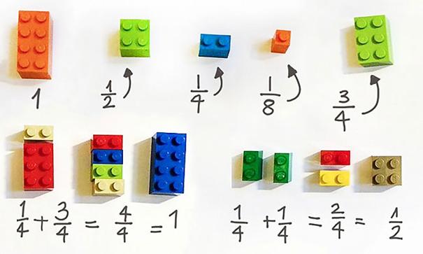 lego ve matematik 1