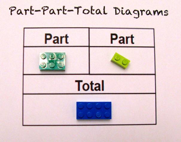 lego ve matematik 2
