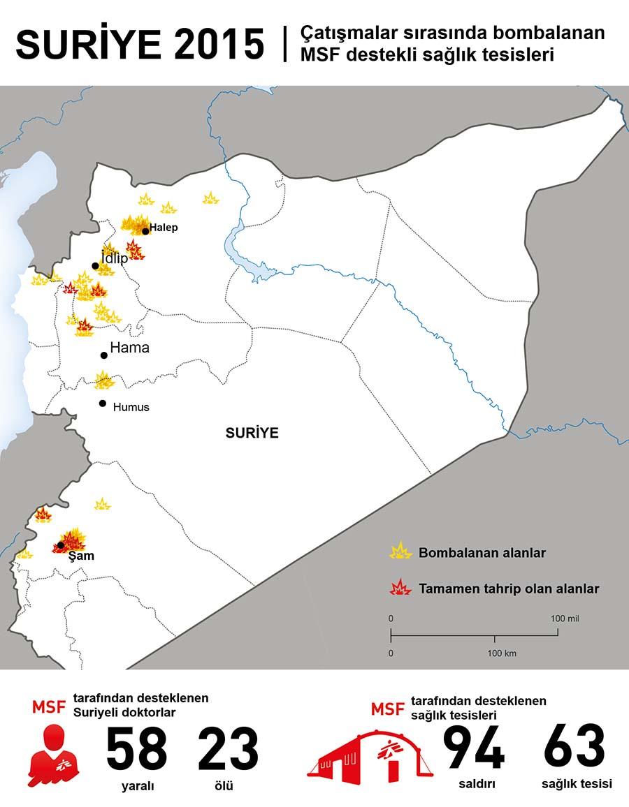 Suriye'de bombalanan tesisler