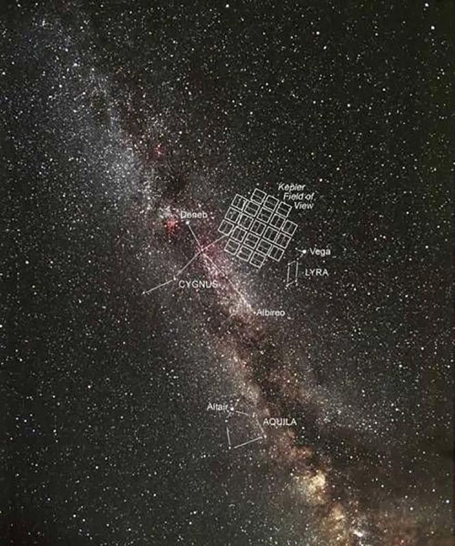 Cygnus ve Lyra