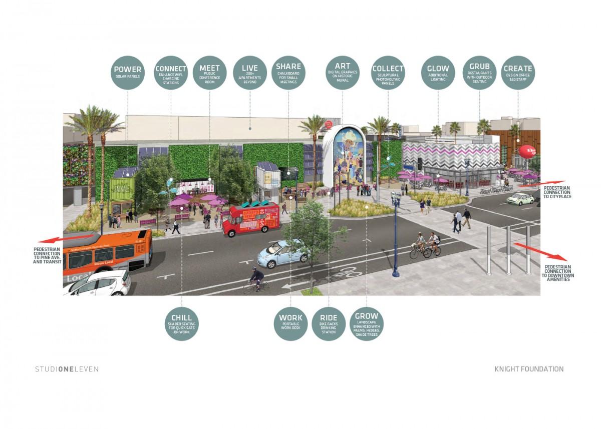 Şehirleri daha iyi yapacak 6 yenilikçi proje 4