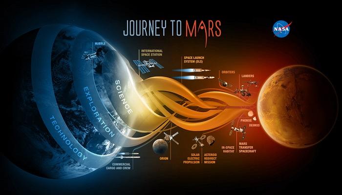 uzaya yolculuk2