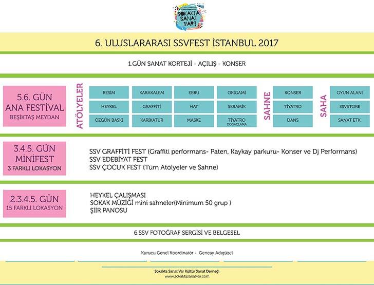 sokakta-sanat-var-2017-programi